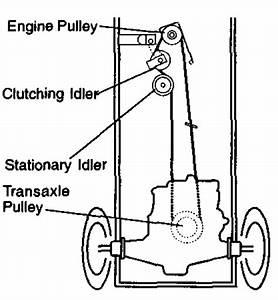 Belt Diagram For Craftsman Riding Mower Lt1000