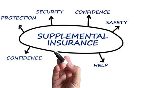 Secondary drivers use the vehicle, too, but not as often. 4 Benefits of Supplemental Insurance - DemotiX