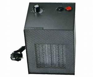 Heizlüfter Mit Thermostat : elektro heizl fter mit thermostat 230v 450 750 1500w 2 4 6a ecomat classic 81156 ~ A.2002-acura-tl-radio.info Haus und Dekorationen