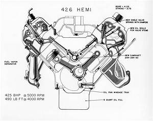 From Elephant To Hellcat  The Evolution Of The Hemi U00ae V8