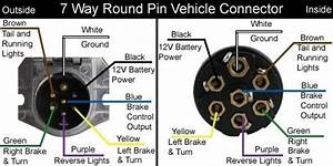 What Wire Color Codes And Functions Are Used For Pollak