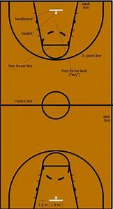 Basketball Court Diagram Labeled